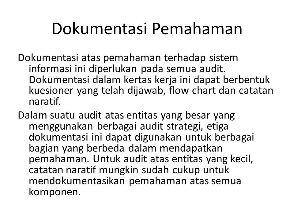 Dokumentasi Pemahaman