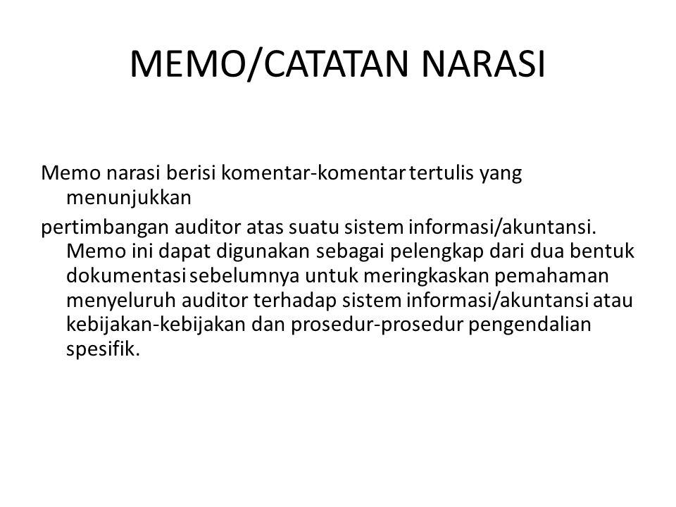 MEMO/CATATAN NARASI