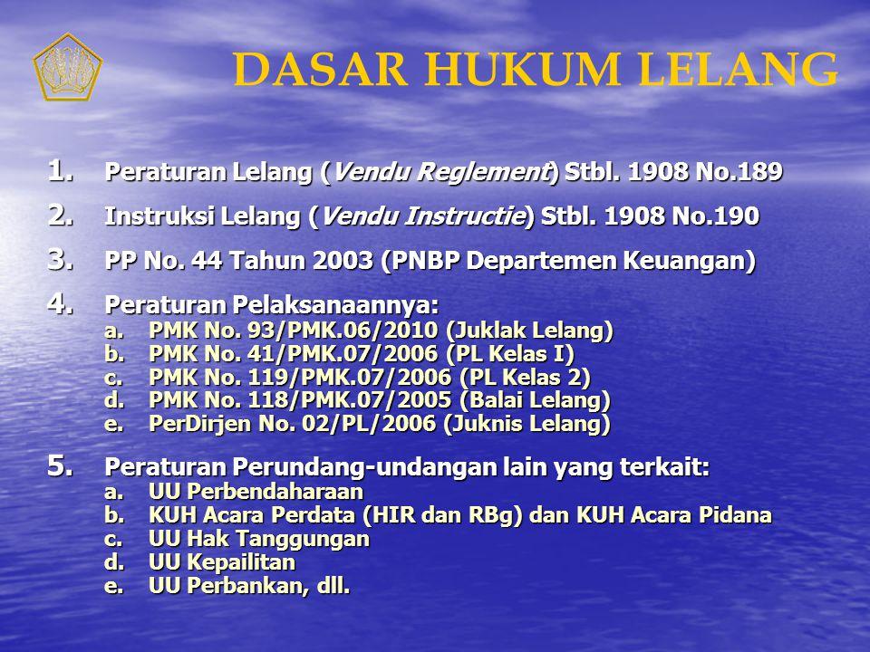 DASAR HUKUM LELANG Peraturan Lelang (Vendu Reglement) Stbl. 1908 No.189. Instruksi Lelang (Vendu Instructie) Stbl. 1908 No.190.