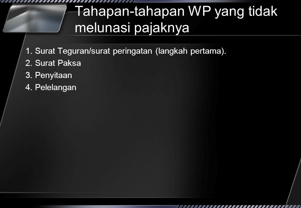 Tahapan-tahapan WP yang tidak melunasi pajaknya