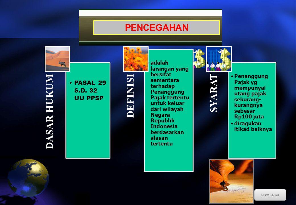PENCEGAHAN PASAL 29 S.D. 32 UU PPSP