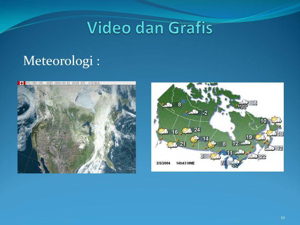 Video dan Grafis Meteorologi :