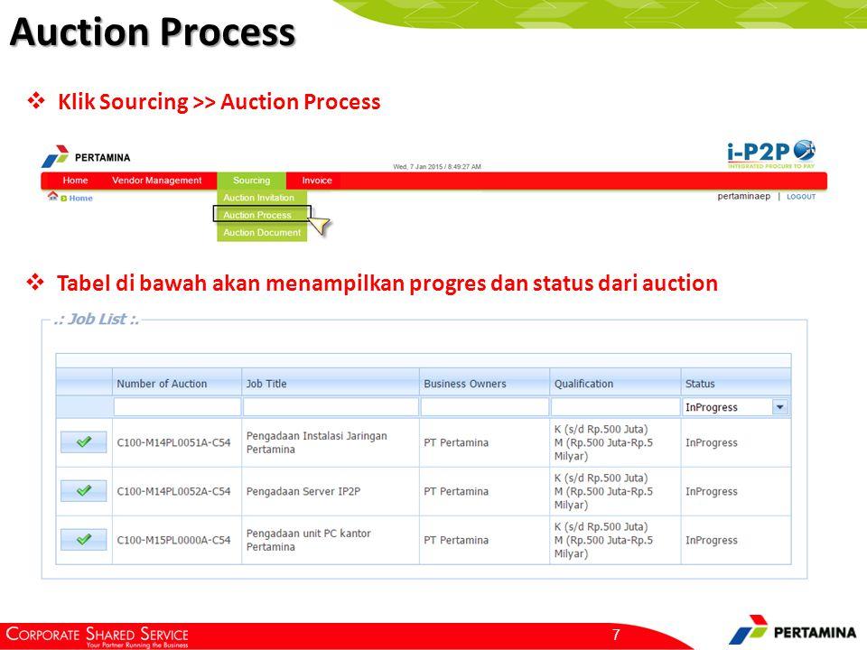 Auction Process Klik Detail Untuk melihat detail dokumen dan action untuk melakukan penawaran
