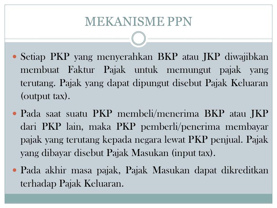 MEKANISME PPN