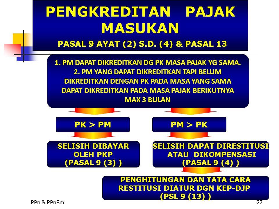 PENGKREDITAN PAJAK MASUKAN PASAL 9 AYAT (2) S.D. (4) & PASAL 13
