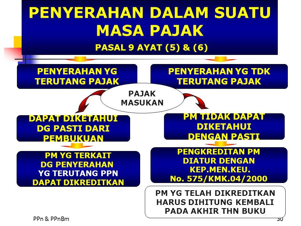 PENYERAHAN DALAM SUATU MASA PAJAK PASAL 9 AYAT (5) & (6)