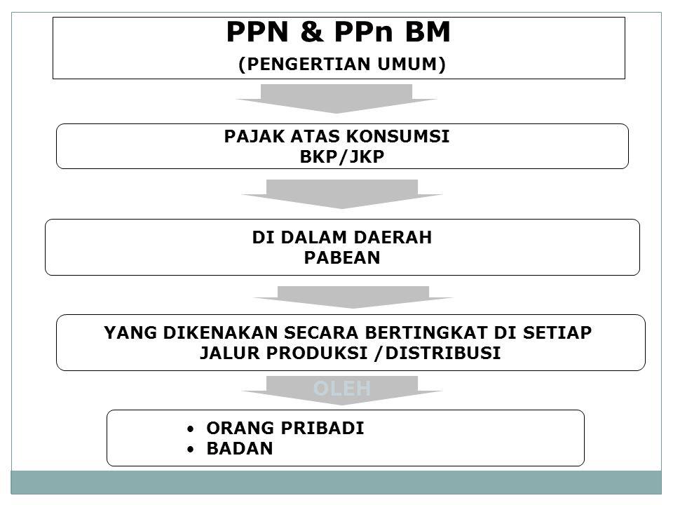 PPN & PPn BM (PENGERTIAN UMUM)