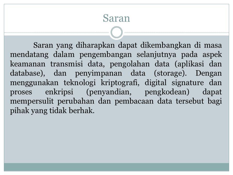 Saran