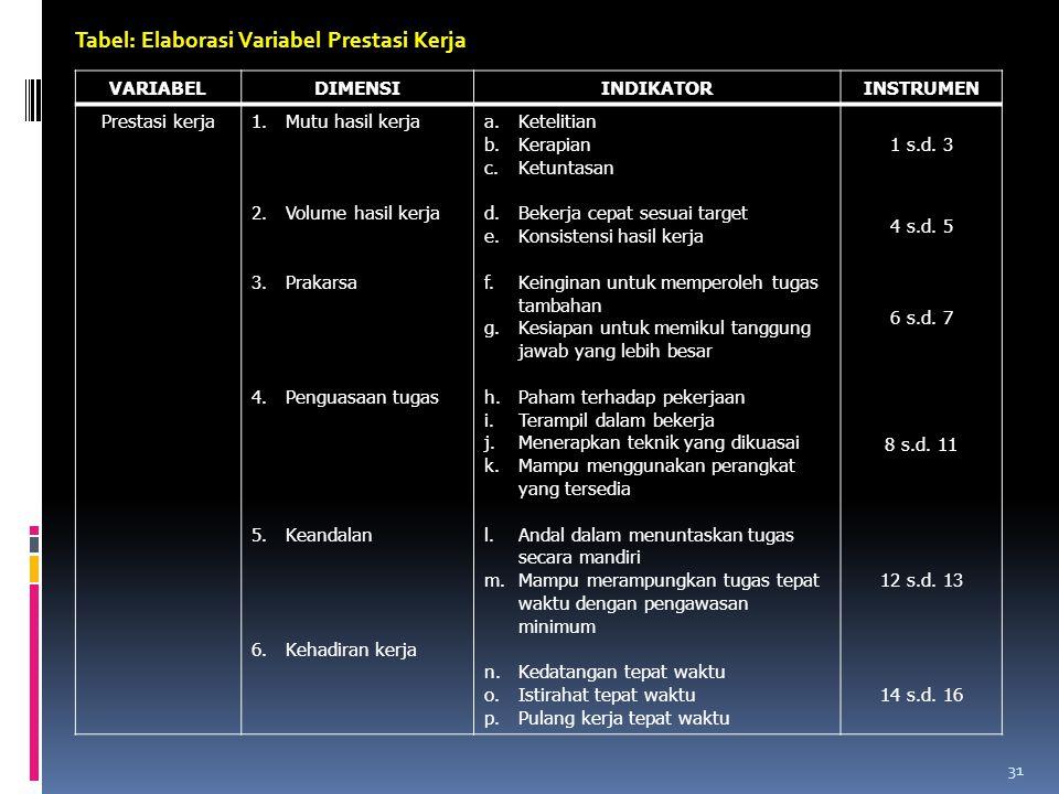Tabel: Elaborasi Variabel Prestasi Kerja