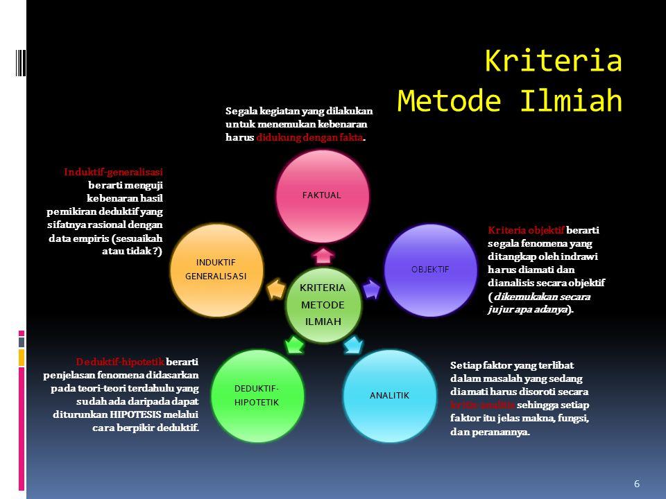 Kriteria Metode Ilmiah