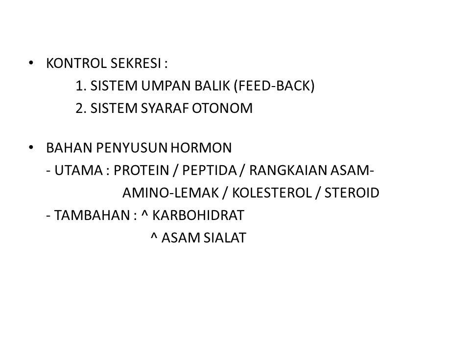 KONTROL SEKRESI : 1. SISTEM UMPAN BALIK (FEED-BACK) 2. SISTEM SYARAF OTONOM. BAHAN PENYUSUN HORMON.