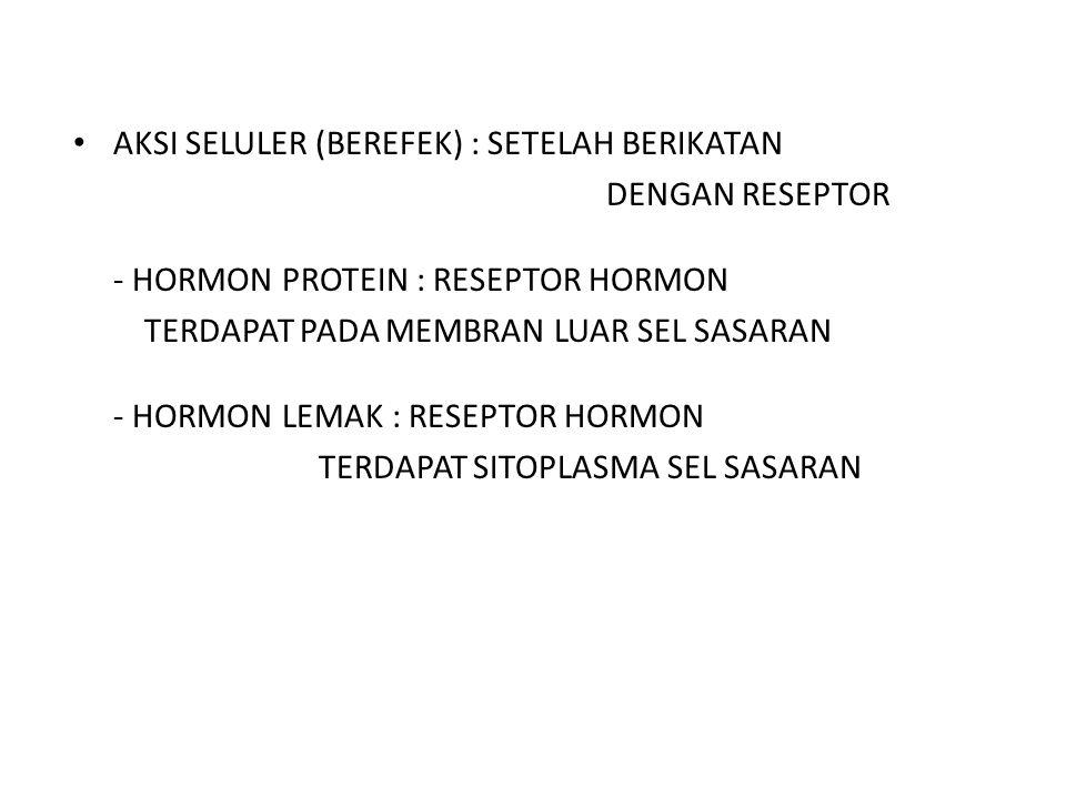 AKSI SELULER (BEREFEK) : SETELAH BERIKATAN