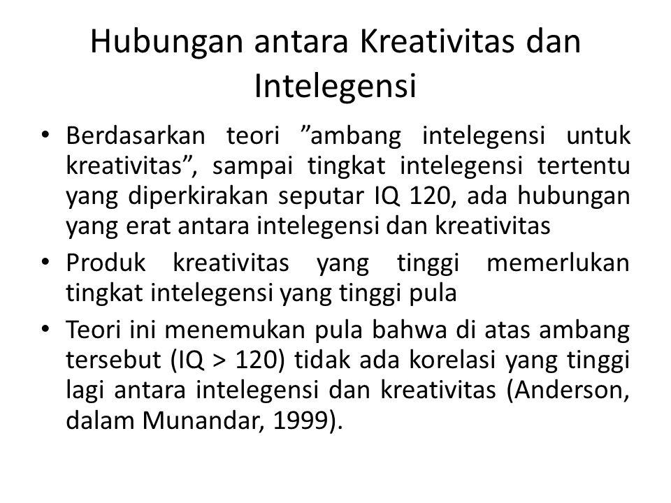 Hubungan antara Kreativitas dan Intelegensi