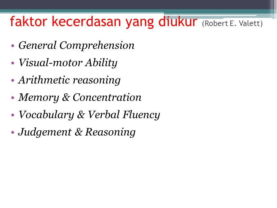 faktor kecerdasan yang diukur (Robert E. Valett)