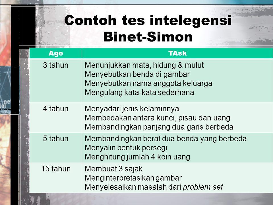Contoh tes intelegensi Binet-Simon