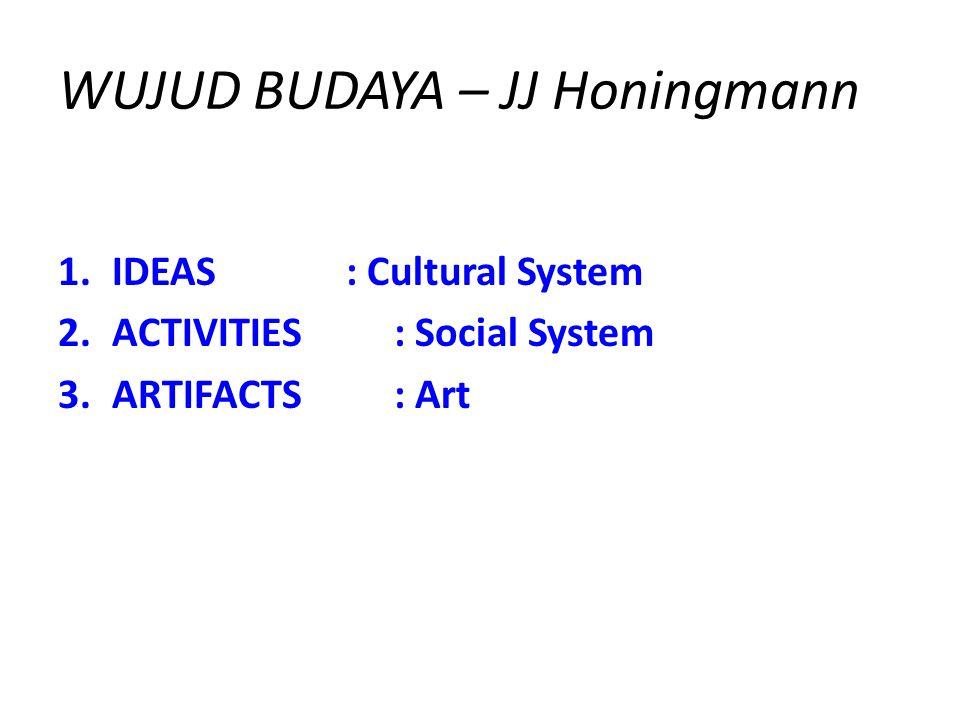 WUJUD BUDAYA – JJ Honingmann