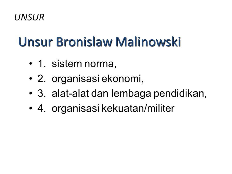 Unsur Bronislaw Malinowski
