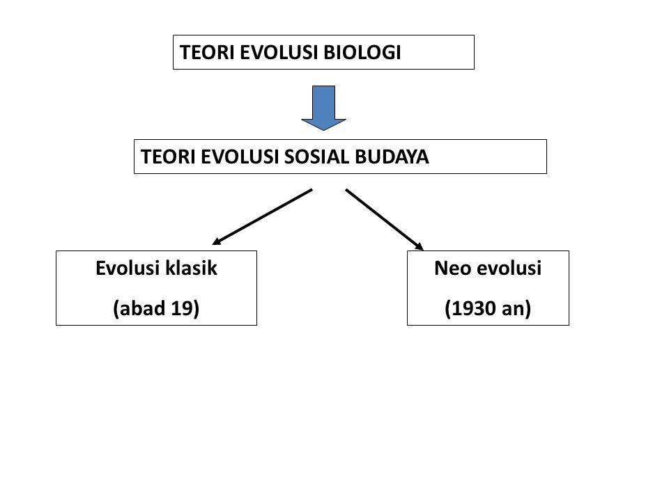 TEORI EVOLUSI BIOLOGI TEORI EVOLUSI SOSIAL BUDAYA Evolusi klasik (abad 19) Neo evolusi (1930 an)
