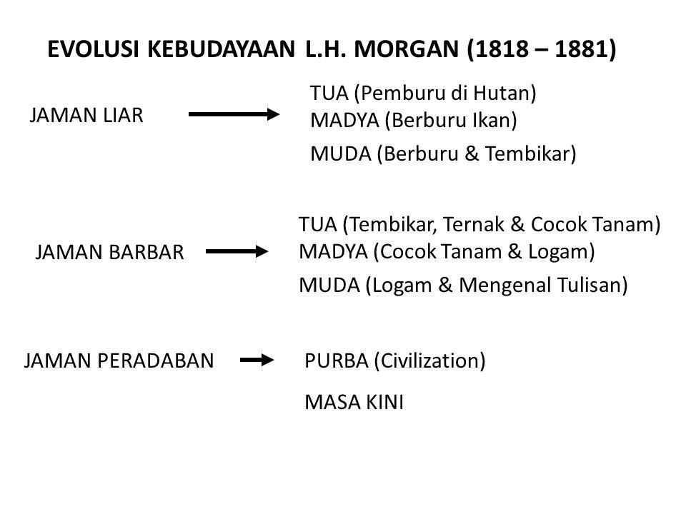 EVOLUSI KEBUDAYAAN L.H. MORGAN (1818 – 1881)