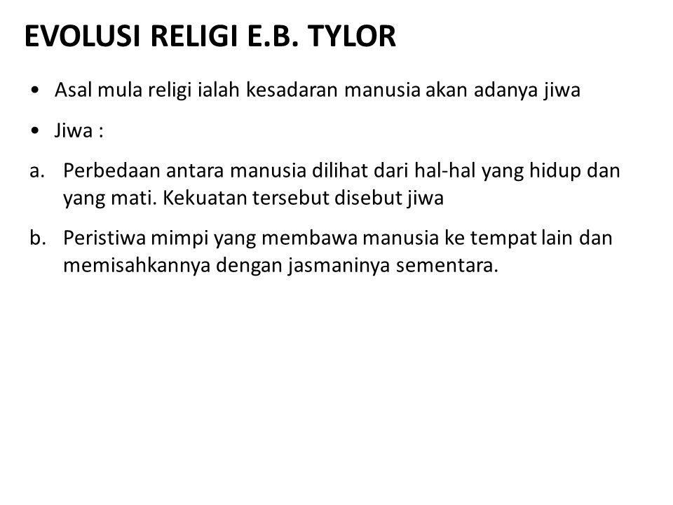 EVOLUSI RELIGI E.B. TYLOR