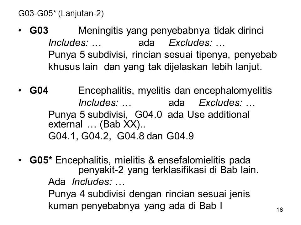 G03 Meningitis yang penyebabnya tidak dirinci