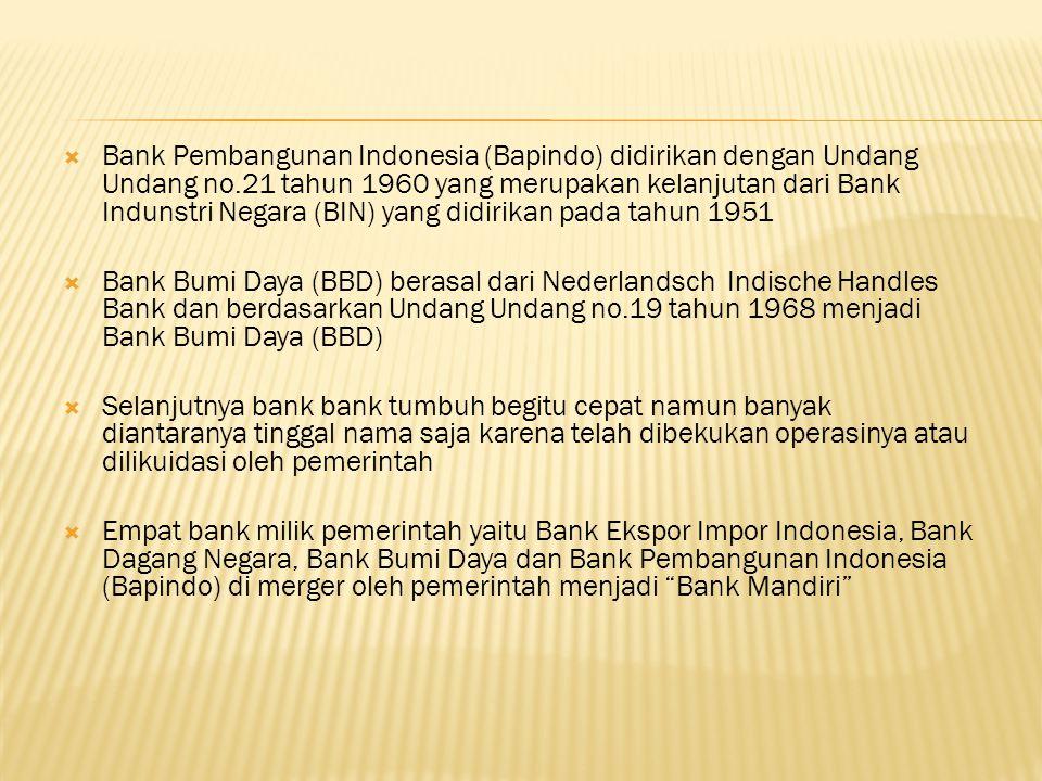Bank Pembangunan Indonesia (Bapindo) didirikan dengan Undang Undang no