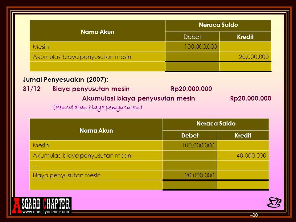 Jurnal Penyesuaian (2007): 31/12 Biaya penyusutan mesin Rp20.000.000