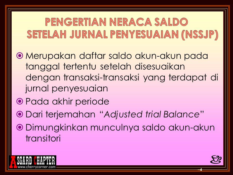 PENGERTIAN NERACA SALDO SETELAH JURNAL PENYESUAIAN (NSSJP)