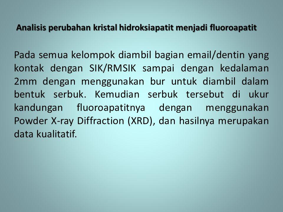 Analisis perubahan kristal hidroksiapatit menjadi fluoroapatit