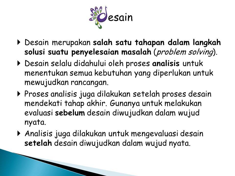 Desain Desain merupakan salah satu tahapan dalam langkah solusi suatu penyelesaian masalah (problem solving).