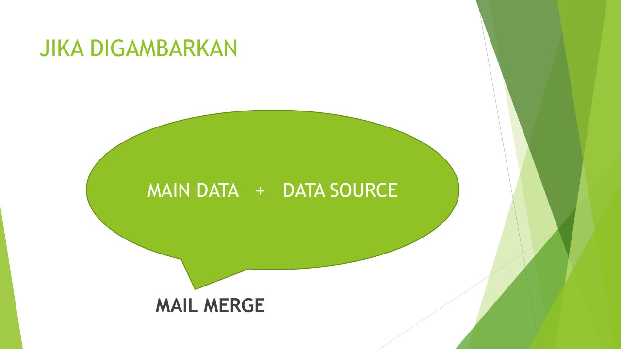 JIKA DIGAMBARKAN MAIL MERGE MAIN DATA + DATA SOURCE