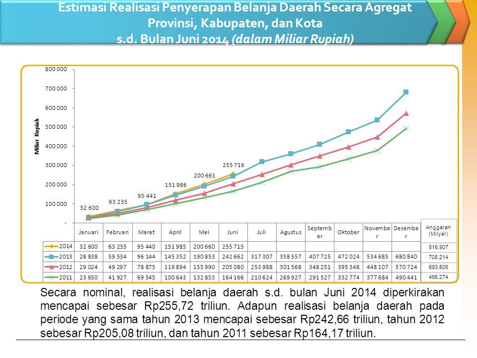 Estimasi Realisasi Penyerapan Belanja Daerah Secara Agregat Provinsi, Kabupaten, dan Kota s.d. Bulan Juni 2014 (dalam Miliar Rupiah)