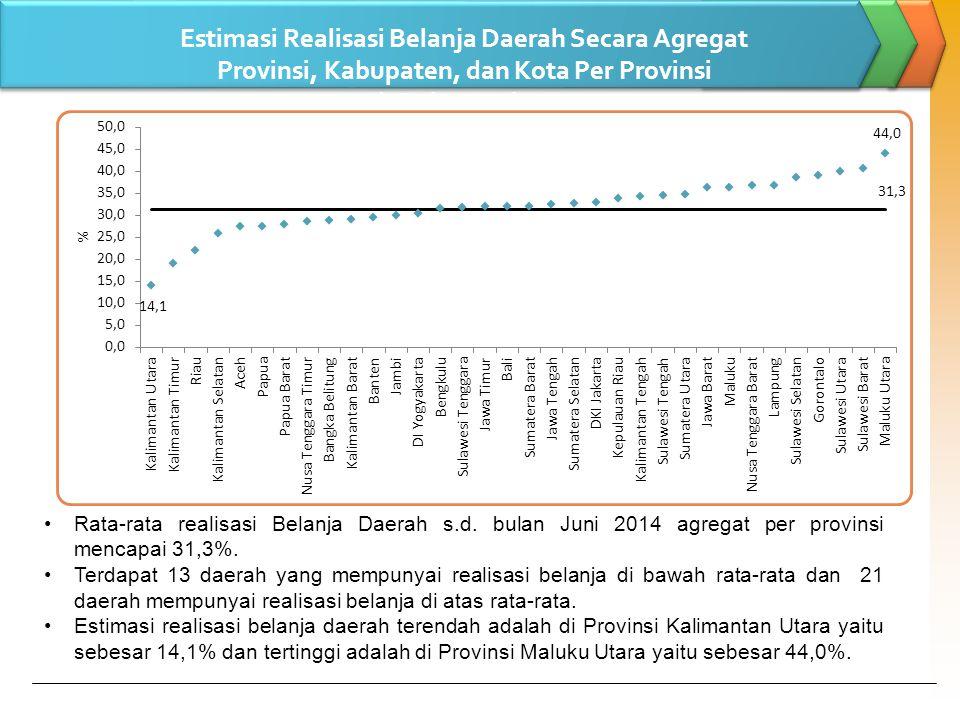 Estimasi Realisasi Belanja Daerah Secara Agregat Provinsi, Kabupaten, dan Kota Per Provinsi s.d. Bulan Juni 2014