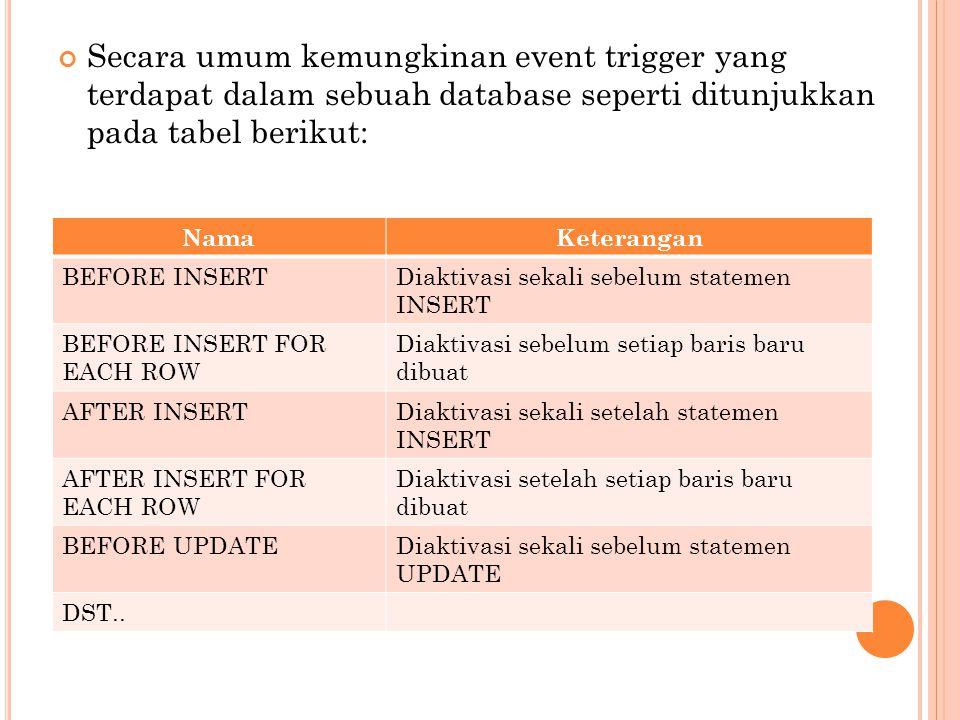 Secara umum kemungkinan event trigger yang terdapat dalam sebuah database seperti ditunjukkan pada tabel berikut: