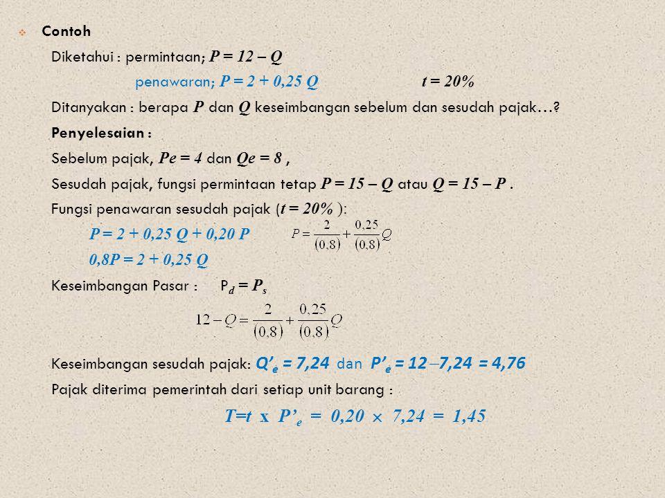 Contoh Diketahui : permintaan; P = 12 – Q. penawaran; P = 2 + 0,25 Q t = 20% Ditanyakan : berapa P dan Q keseimbangan sebelum dan sesudah pajak…