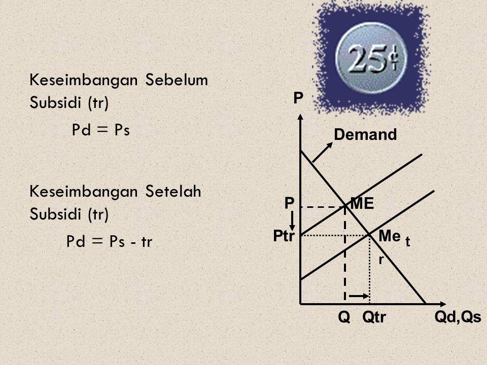 Keseimbangan Sebelum Subsidi (tr) Pd = Ps