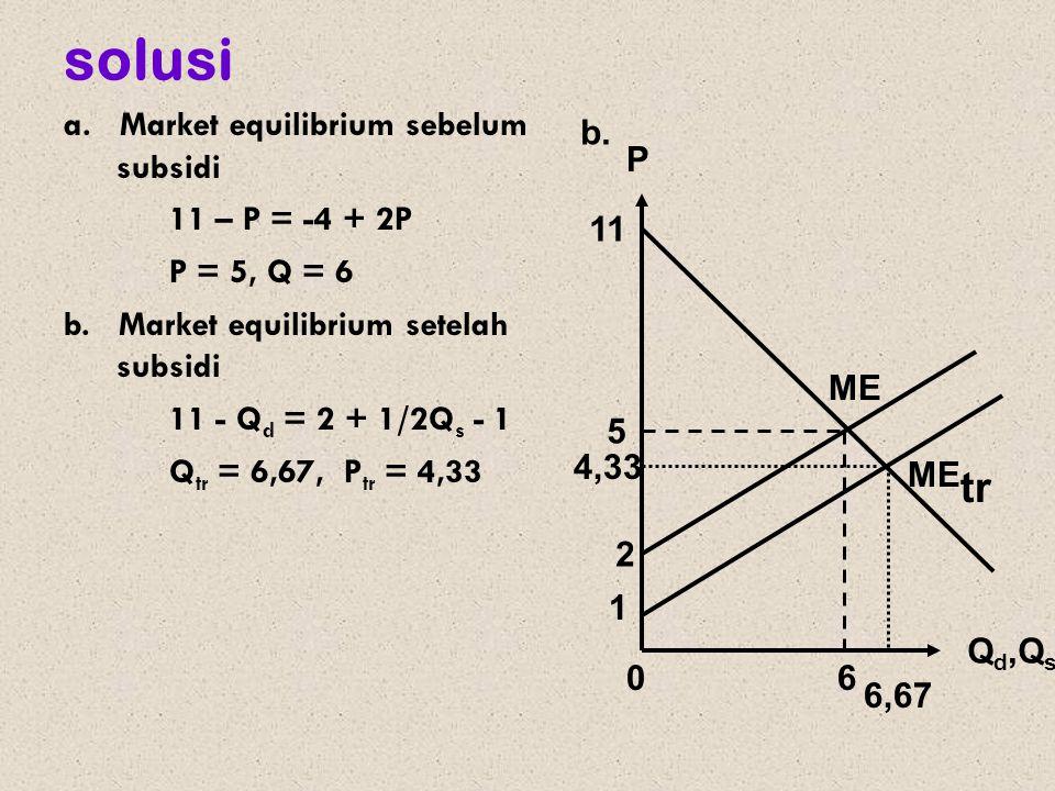 solusi a. Market equilibrium sebelum subsidi 11 – P = -4 + 2P