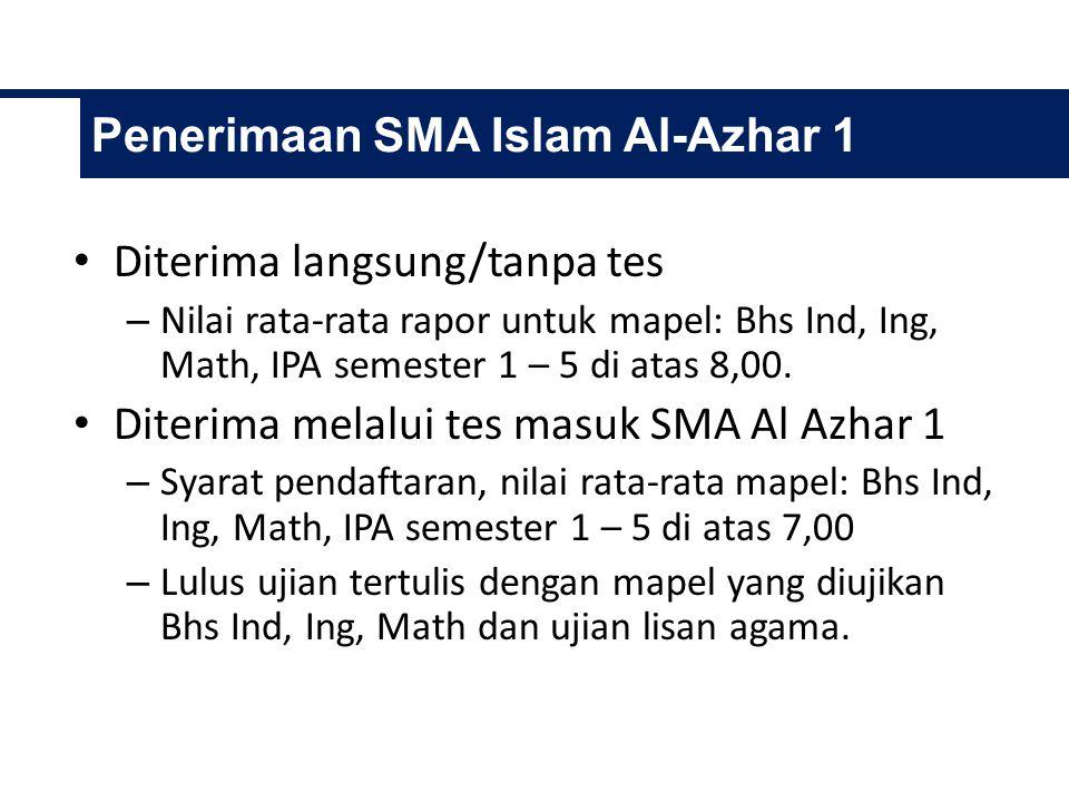 Penerimaan SMA Islam Al-Azhar 1