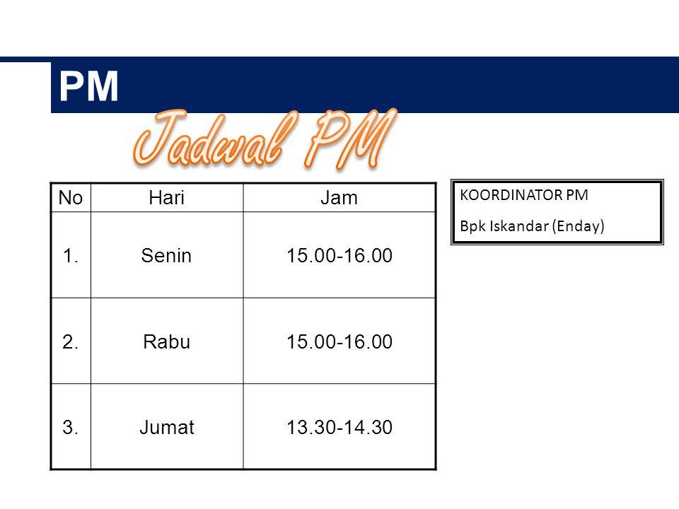 Jadwal PM PM No Hari Jam 1. Senin 15.00-16.00 2. Rabu 3. Jumat