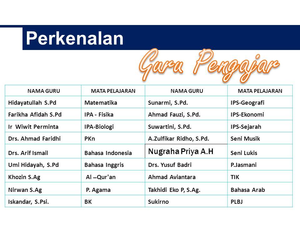 Guru Pengajar Perkenalan Nugraha Priya A.H Hidayatullah S.Pd