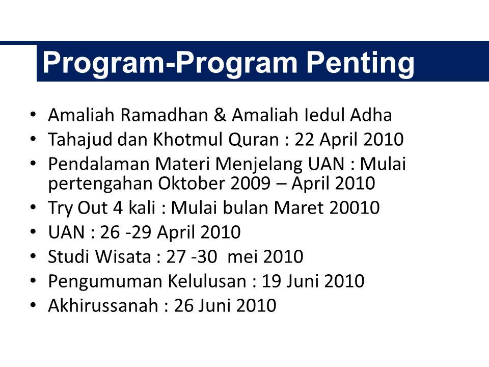 Program-Program Penting