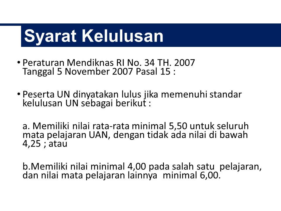 Syarat Kelulusan Peraturan Mendiknas RI No. 34 TH. 2007 Tanggal 5 November 2007 Pasal 15 :