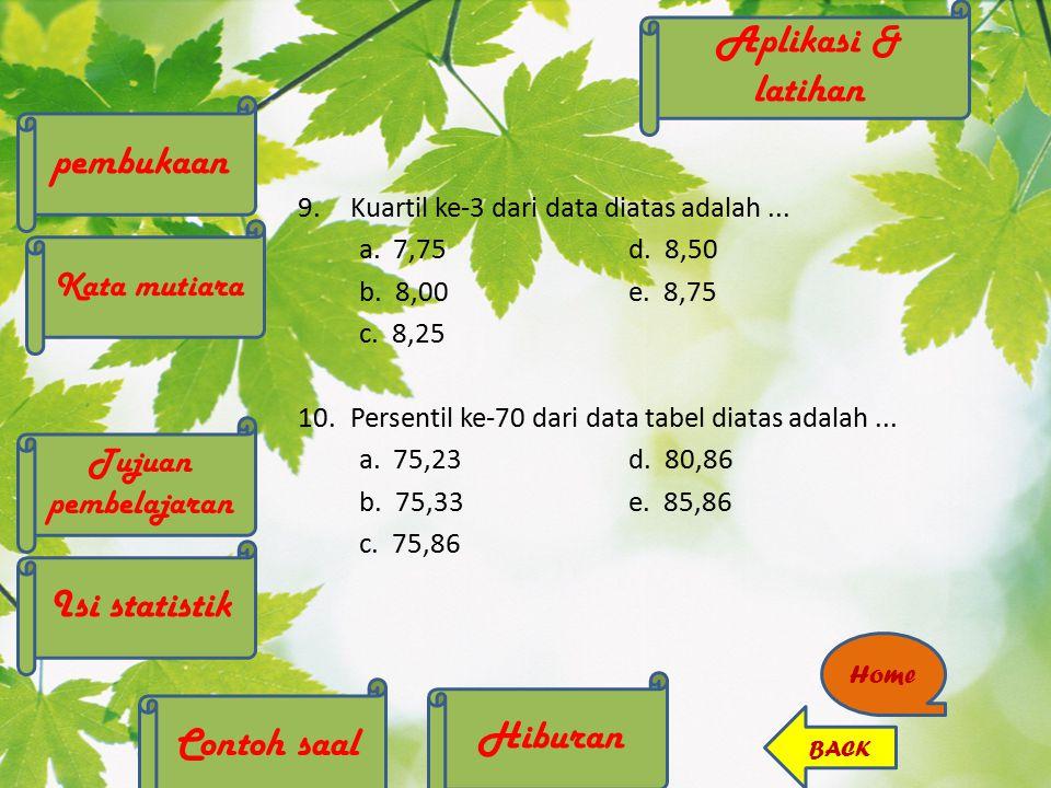 Aplikasi & latihan pembukaan Isi statistik Hiburan Contoh saal