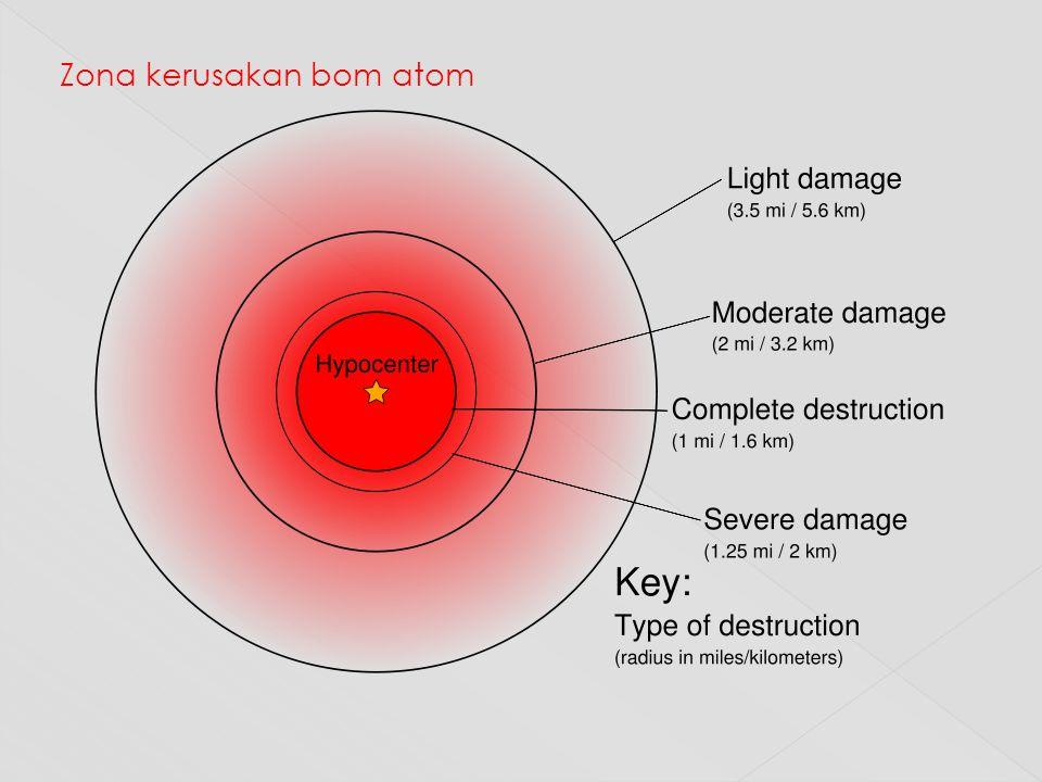Zona kerusakan bom atom