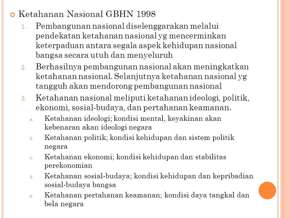Ketahanan Nasional GBHN 1998