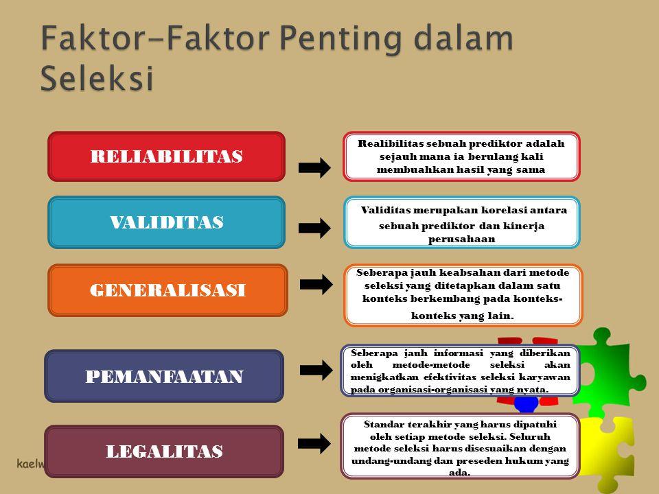 Faktor-Faktor Penting dalam Seleksi