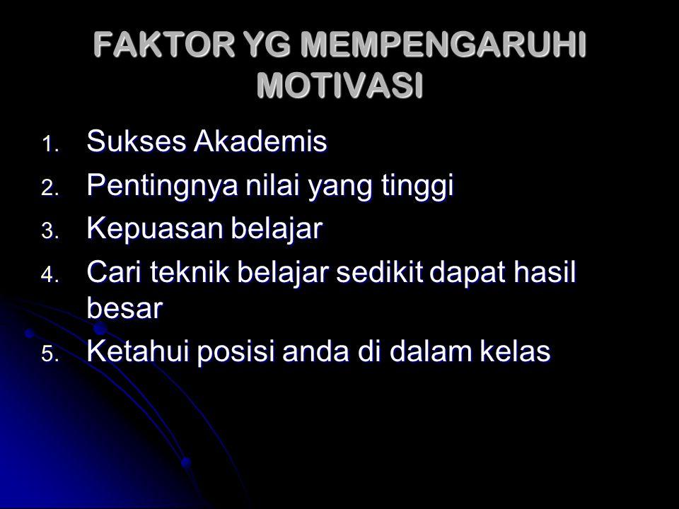 FAKTOR YG MEMPENGARUHI MOTIVASI