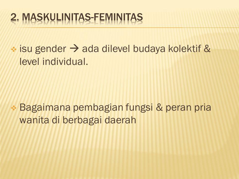 2. Maskulinitas-Feminitas