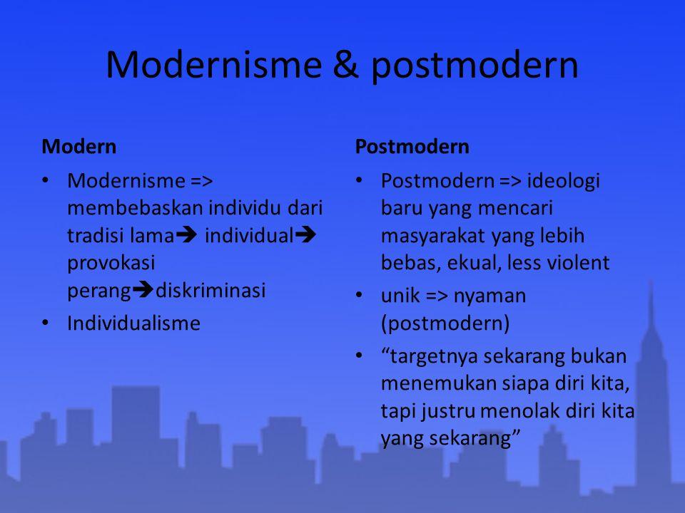 Modernisme & postmodern