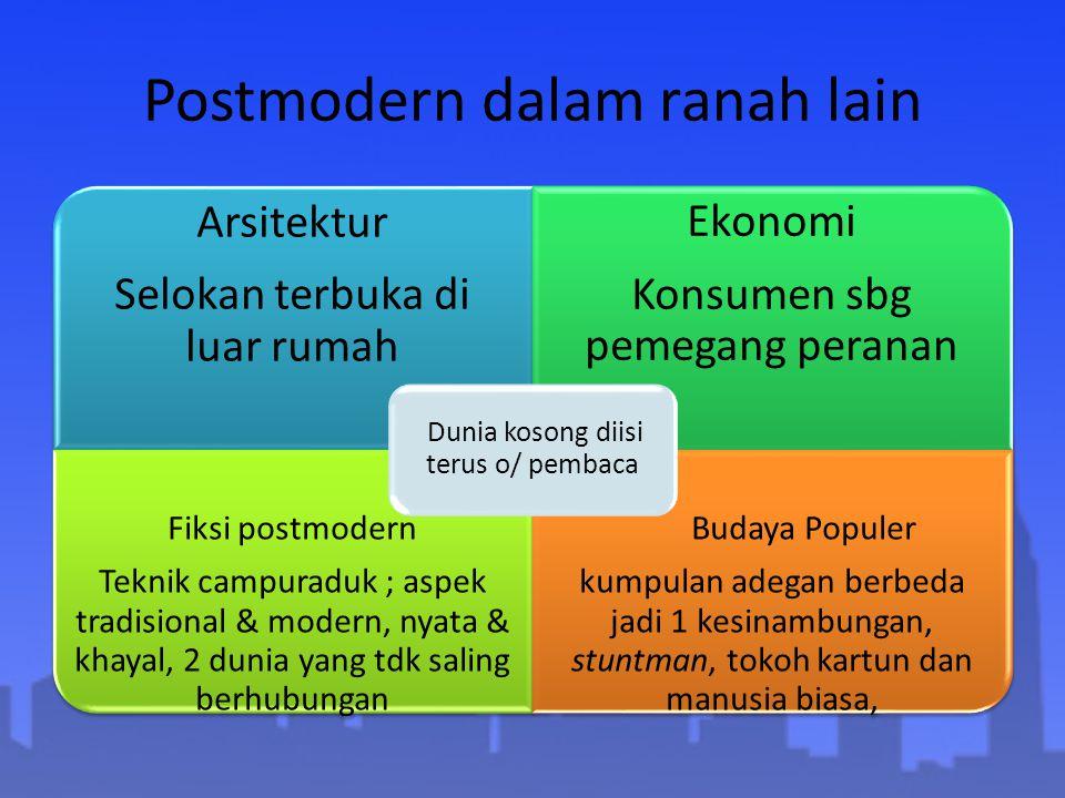 Postmodern dalam ranah lain